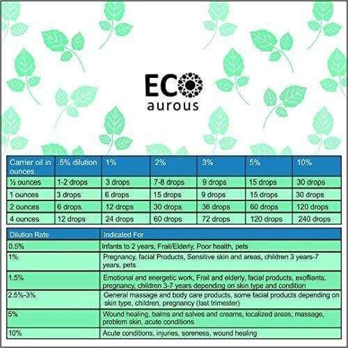 Buy Motivation Essential Oils Set Online By Eco Aurous - Eco Aurous