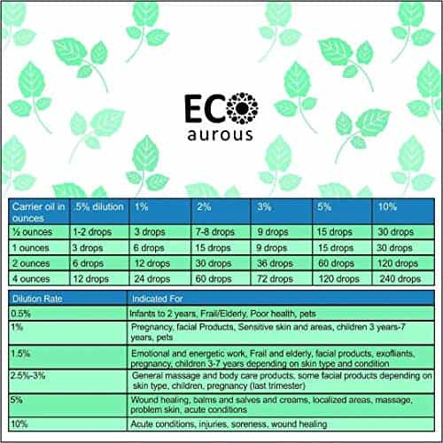 Buy Organic Complete Essential Oil Set of 128, 100% Natural & Pure Online 10ml( 0.33 Each) - Eco Aurous